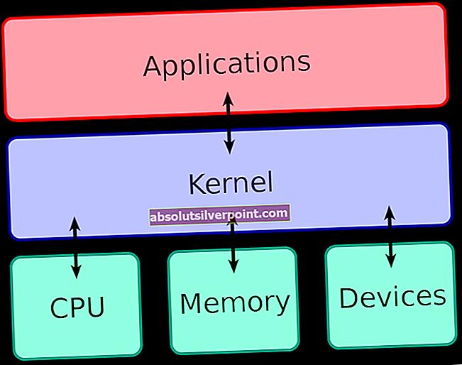 Čo je kernel_task a prečo beží na mojom počítači Mac?