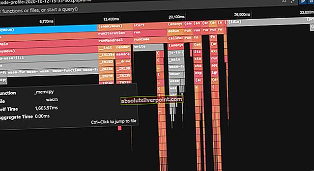 Ľahko použiteľné editory HEX pre Windows 10