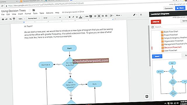 Kuinka tehdä jaksoja Google-dokumenteissa isompia?